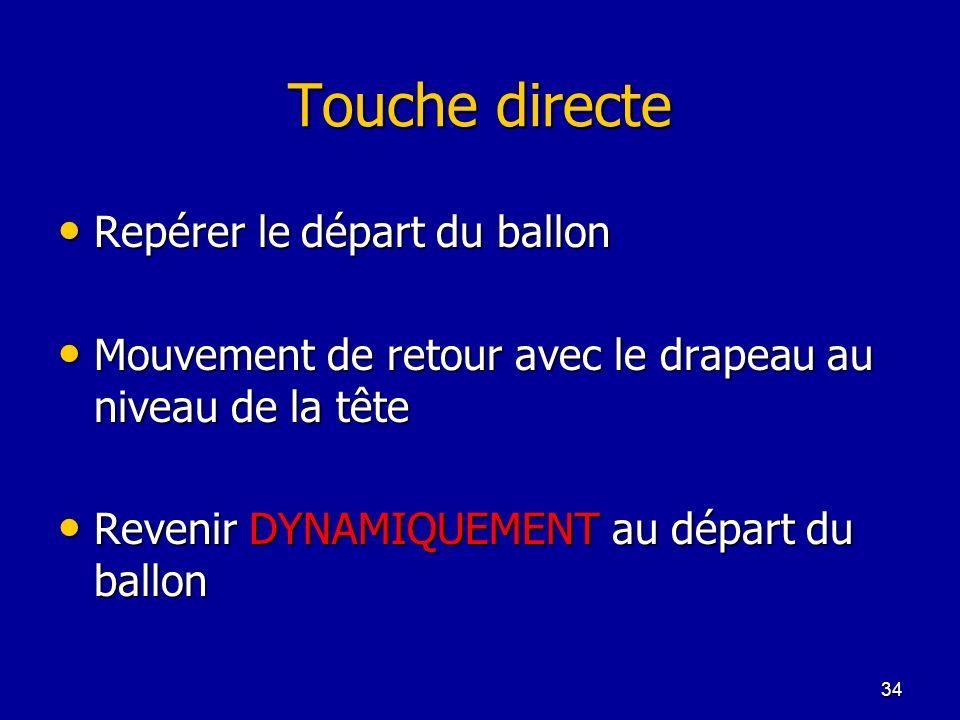 34 Touche directe Repérer le départ du ballon Repérer le départ du ballon Mouvement de retour avec le drapeau au niveau de la tête Mouvement de retour