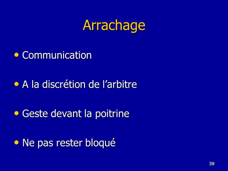 39 Arrachage Communication Communication A la discrétion de larbitre A la discrétion de larbitre Geste devant la poitrine Geste devant la poitrine Ne