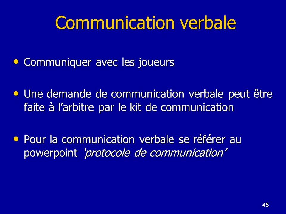 45 Communication verbale Communiquer avec les joueurs Communiquer avec les joueurs Une demande de communication verbale peut être faite à larbitre par