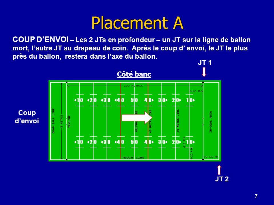 18 Placement L TRANSFORMATION D ESSAI : Lorsque lessai a été accordé, lendroit où celui-ci a été marqué doit être indiqué par le JT qui se place sur la ligne de but, parallèlement à la ligne de touche et dans lalignement où le ballon a été aplati.