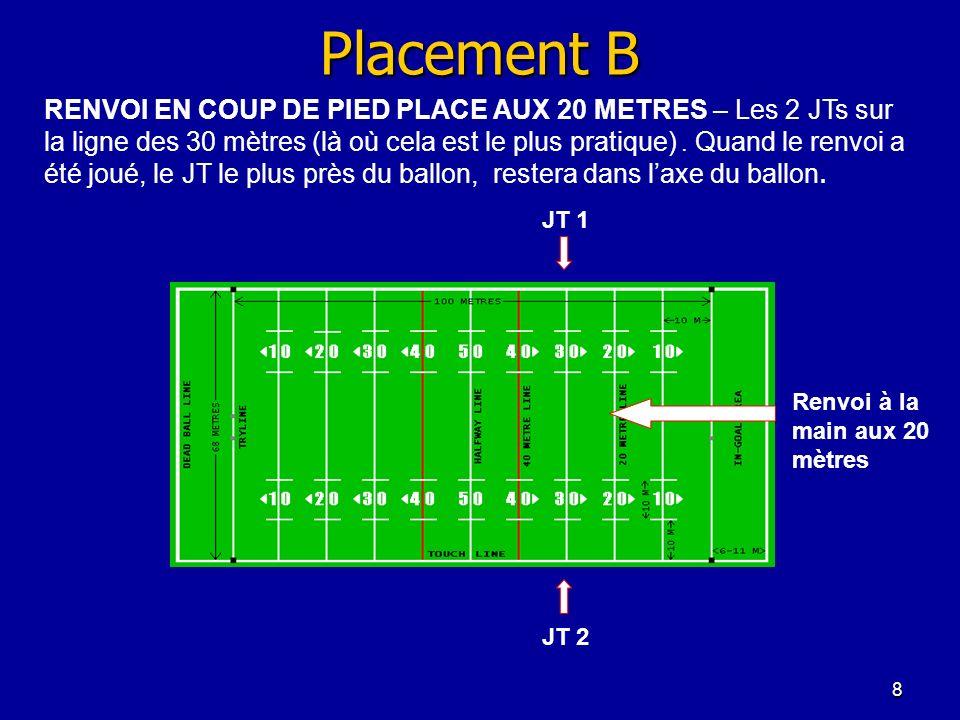 8 Placement B JT 1 JT 2 RENVOI EN COUP DE PIED PLACE AUX 20 METRES – Les 2 JTs sur la ligne des 30 mètres (là où cela est le plus pratique). Quand le