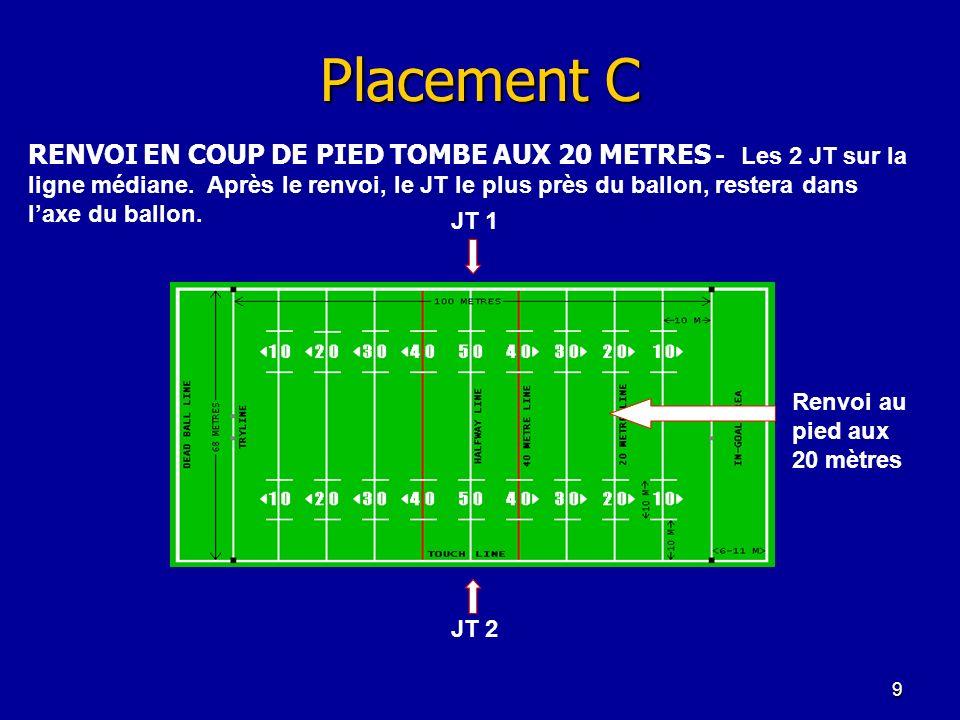 9 Placement C JT 1 JT 2 Renvoi au pied aux 20 mètres RENVOI EN COUP DE PIED TOMBE AUX 20 METRES - Les 2 JT sur la ligne médiane. Après le renvoi, le J