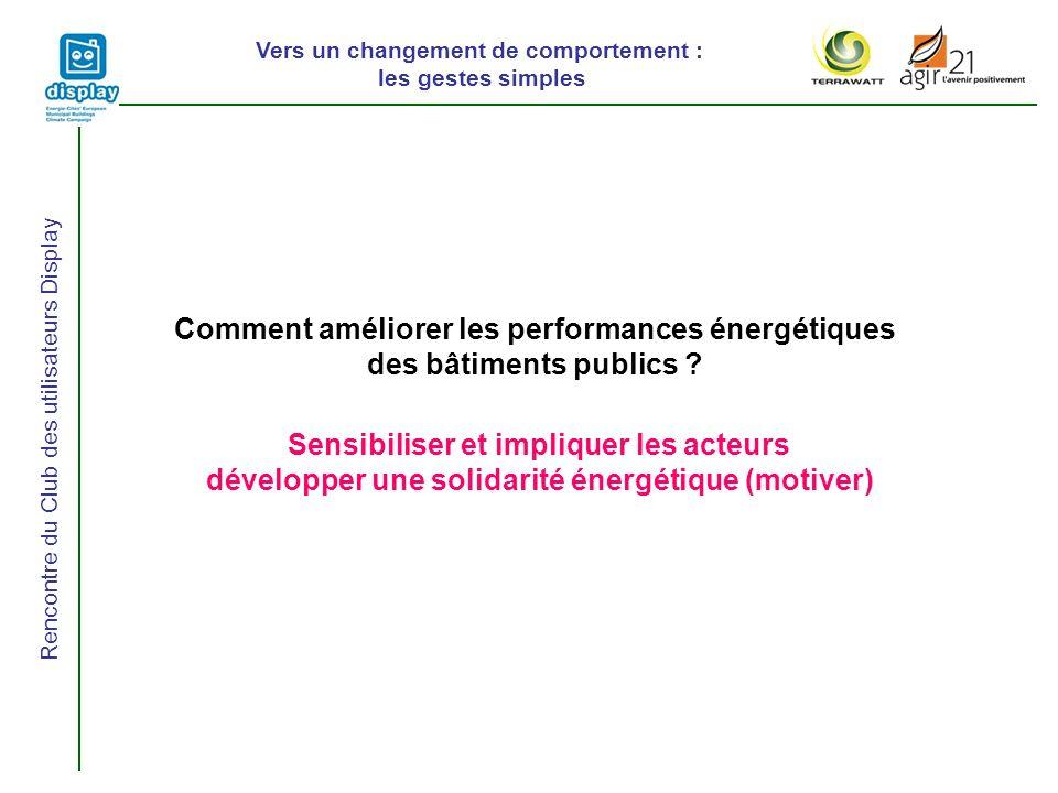 Vers un changement de comportement : les gestes simples Rencontre du Club des utilisateurs Display Comment améliorer les performances énergétiques des bâtiments publics .