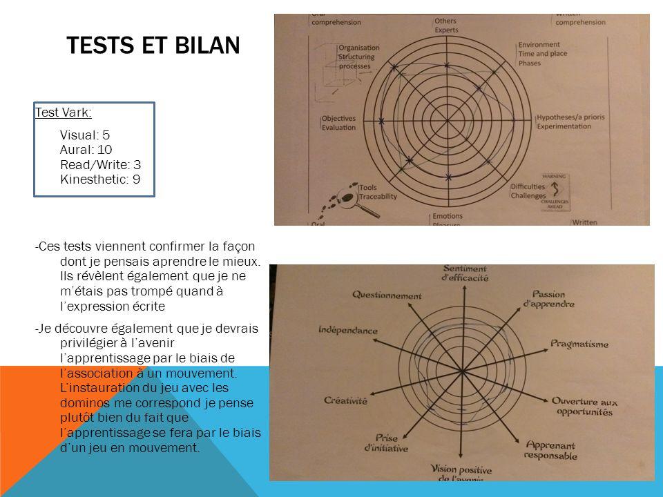TESTS ET BILAN Test Vark: Visual: 5 Aural: 10 Read/Write: 3 Kinesthetic: 9 -Ces tests viennent confirmer la façon dont je pensais aprendre le mieux.