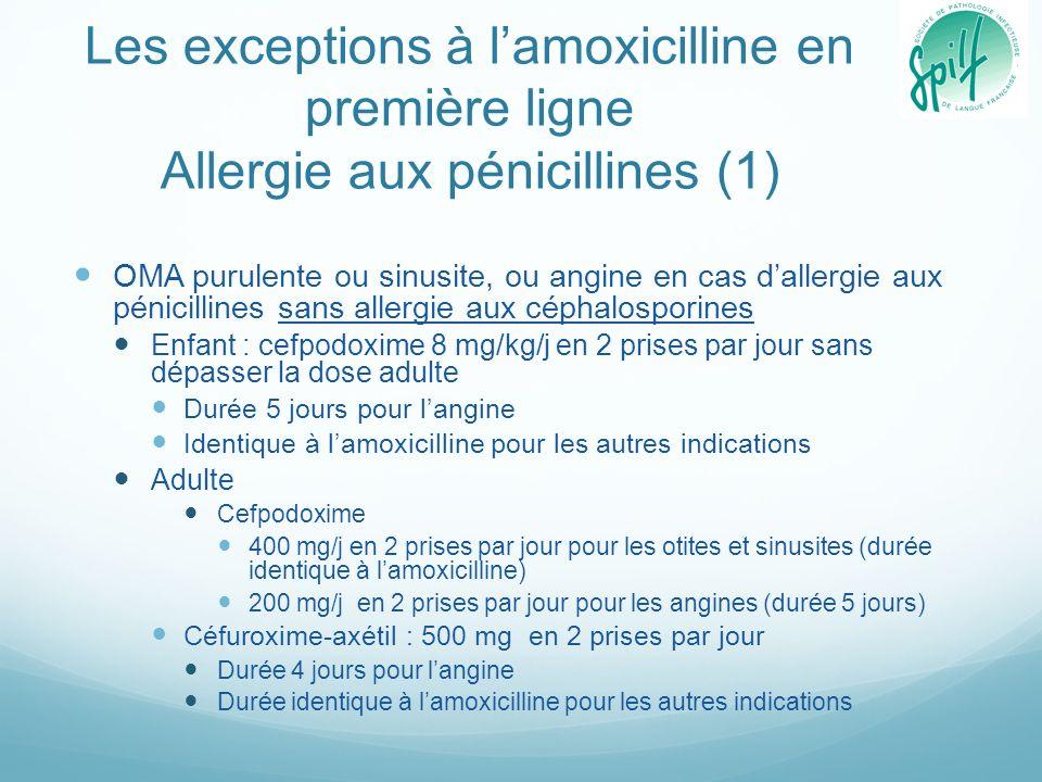 Les exceptions à lamoxicilline en première ligne Allergie aux pénicillines & aux céphalosporines OMA purulente et sinusite enfant (<6 ans) : Pediazole® : 50 mg dérythromycine et 150 mg de sulfafurazole en 3 prises par jour (durée identique à lamoxicilline) Otite et sinusite (durée identique à lamoxicilline) enfant > 6 ans : Pyostacine® : 50 mg/kg/j en 3 prises (durée identique à lamoxicilline) adulte : Pyostacine® : 3 grammes/j en 3 prises Angine azithromycine Enfant : 20mg/kg/j en une prise par j pour 3 j Adulte : 500 mg/j en une prises pour j pour 3 j clarithromycine Enfant : 15 mg/kg/j en deux prises par j pour 5 j Adulte : 500 mg/j en deux prises pour 5 j josamycine Enfant : 50 mg/kg/j en deux prises par j pour 5 j Adulte : 2 g/j en deux prises pour 5 j