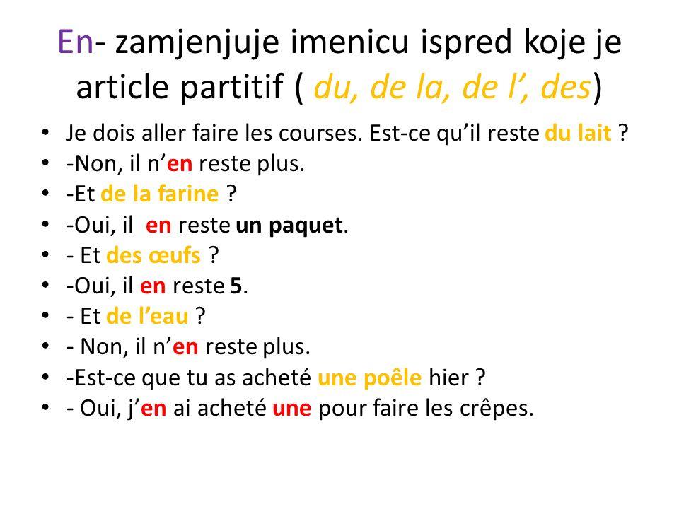 LE PRONOM Y Zamjenjuje imenicu koja označava neko mjesto: Tu pars où pendant les vacances.