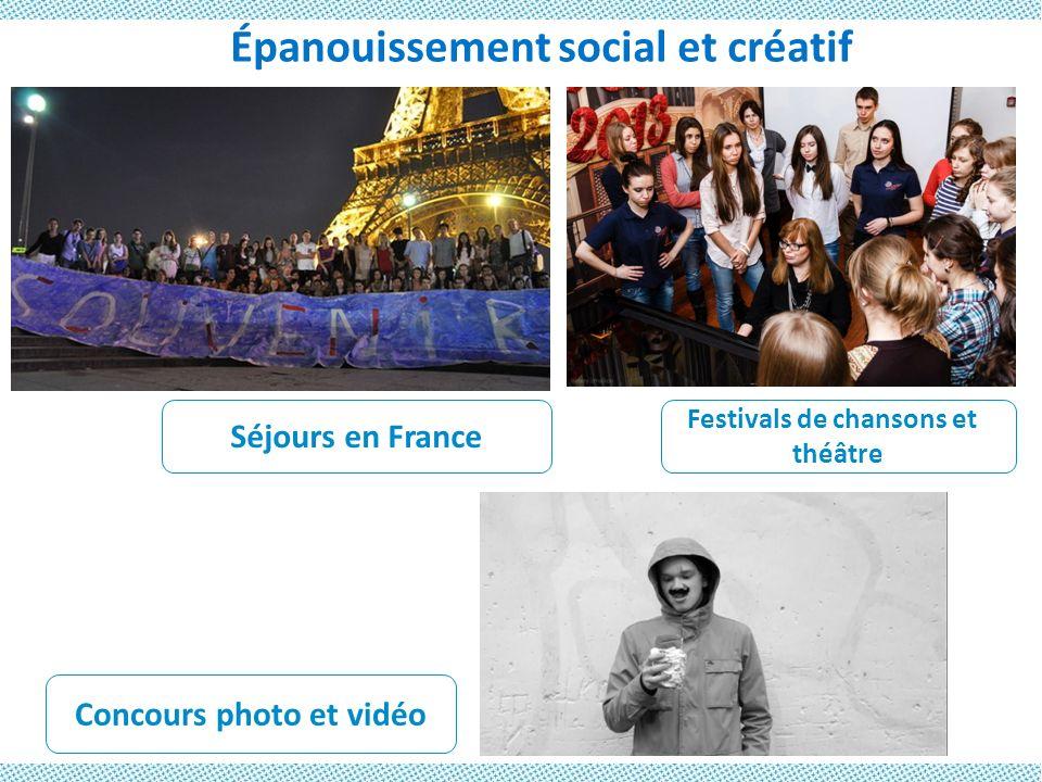 Épanouissement social et créatif Concours photo et vidéo Festivals de chansons et théâtre Séjours en France