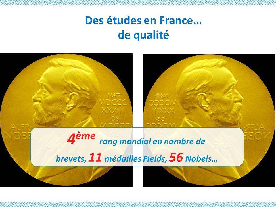 Des études en France… de qualité 4 ème rang mondial en nombre de brevets, 11 médailles Fields, 56 Nobels…