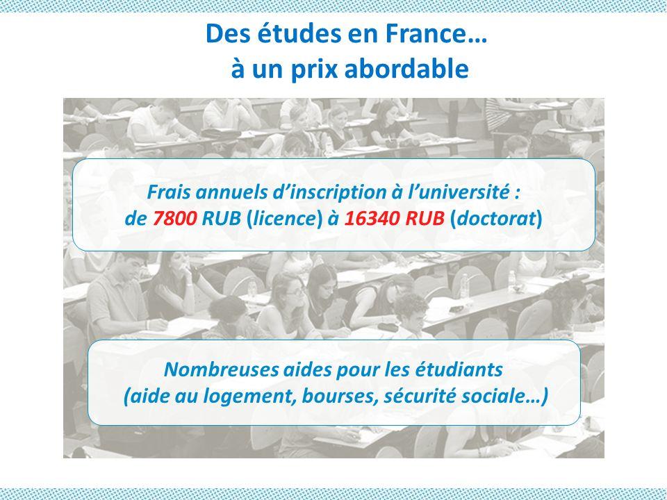 Des études en France… à un prix abordable Frais annuels dinscription à luniversité : de 7800 RUB (licence) à 16340 RUB (doctorat) Nombreuses aides pou