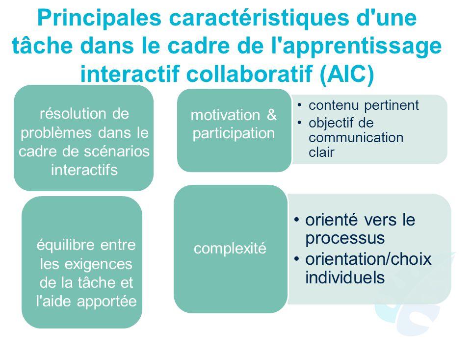 Principales caractéristiques d'une tâche dans le cadre de l'apprentissage interactif collaboratif (AIC) contenu pertinent objectif de communication cl