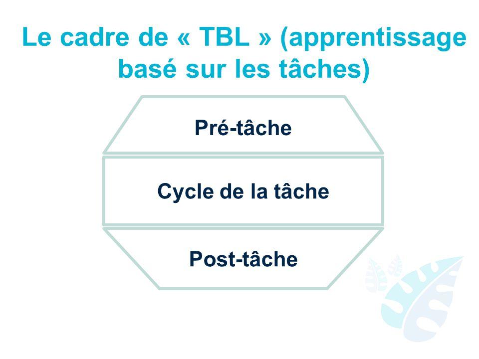 Le cadre de « TBL » (apprentissage basé sur les tâches) Pré-tâche Cycle de la tâche Post-tâche