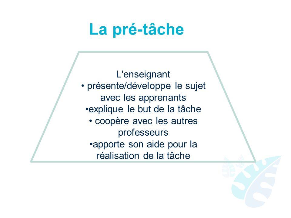 La pré-tâche L'enseignant présente/développe le sujet avec les apprenants explique le but de la tâche coopère avec les autres professeurs apporte son