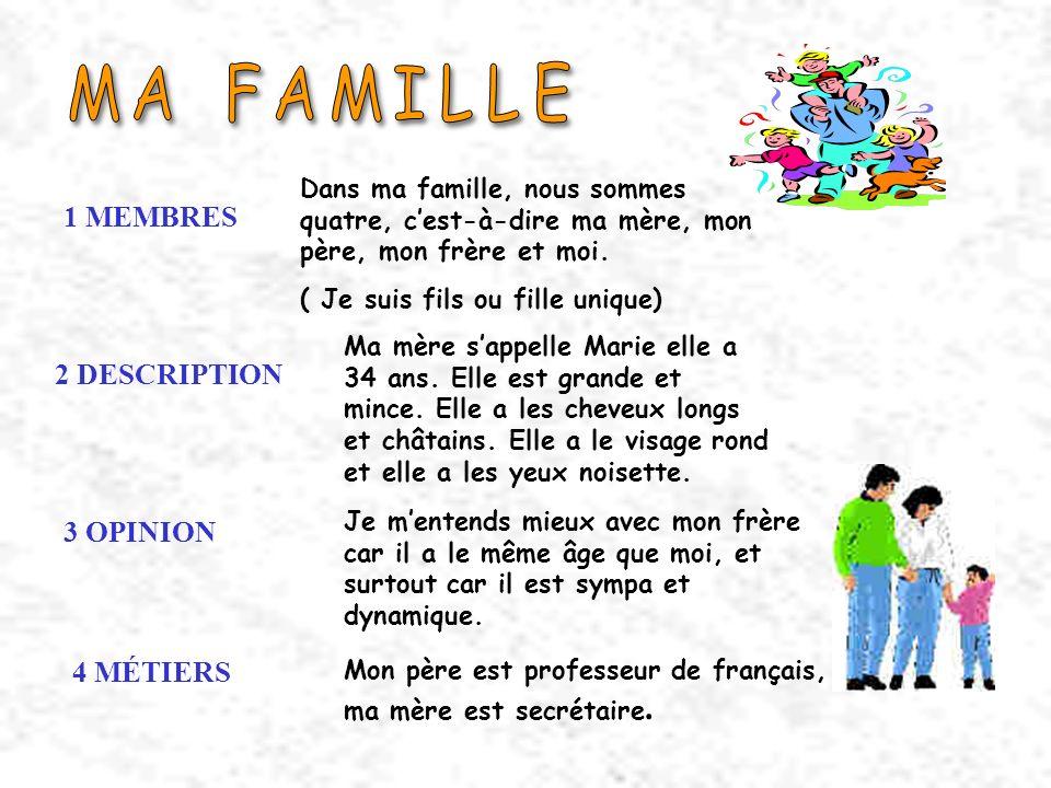 1 MEMBRES Dans ma famille, nous sommes quatre, cest-à-dire ma mère, mon père, mon frère et moi. ( Je suis fils ou fille unique) 2 DESCRIPTION Ma mère