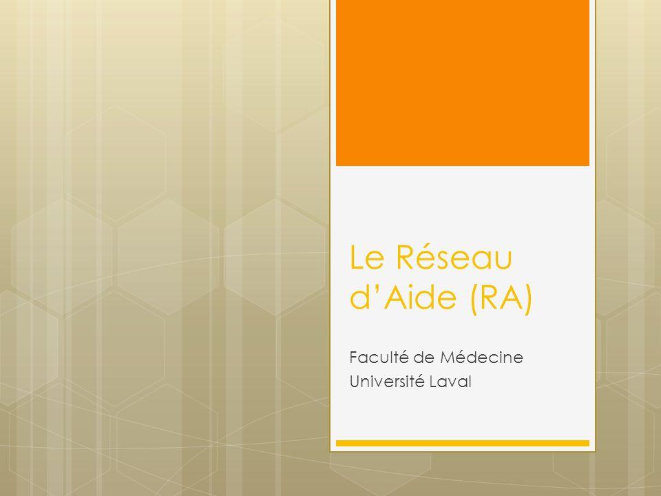 Le Réseau dAide (RA) Faculté de Médecine Université Laval
