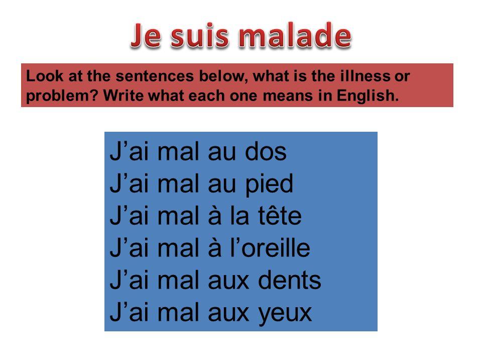 Jai mal au dos Jai mal au pied Jai mal à la tête Jai mal à loreille Jai mal aux dents Jai mal aux yeux Look at the sentences again.