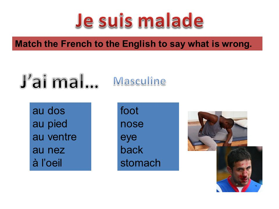 au dos au pied au ventre au nez à loeil Match the French to the English to say what is wrong. foot nose eye back stomach