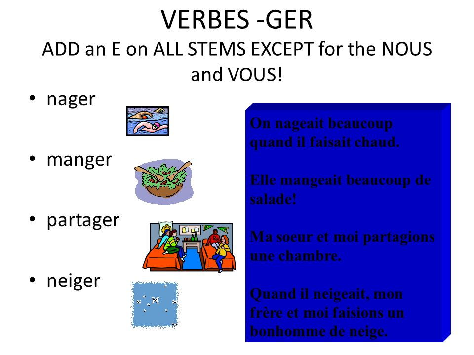 VERBES -GER ADD an E on ALL STEMS EXCEPT for the NOUS and VOUS! nager manger partager neiger On nageait beaucoup quand il faisait chaud. Elle mangeait