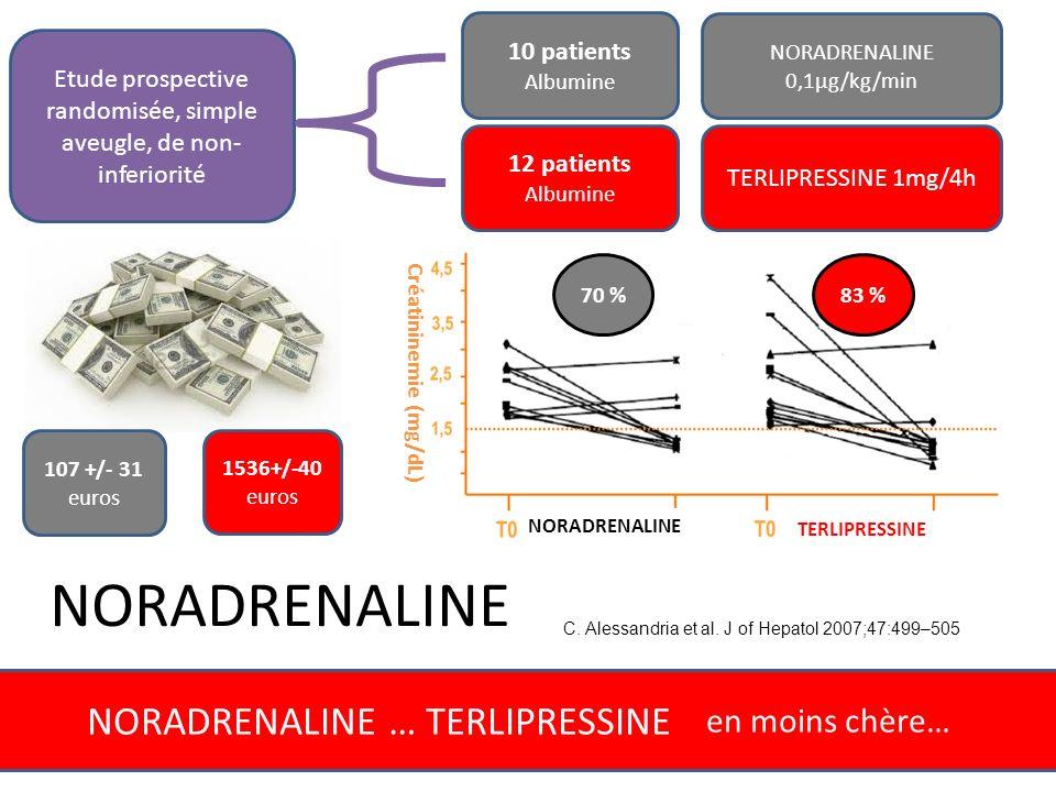 NORADRENALINE NORADRENALINE … TERLIPRESSINE en moins chère Créatininemie (mg/dL) C. Alessandria et al. J of Hepatol 2007;47:499–505 Etude prospective