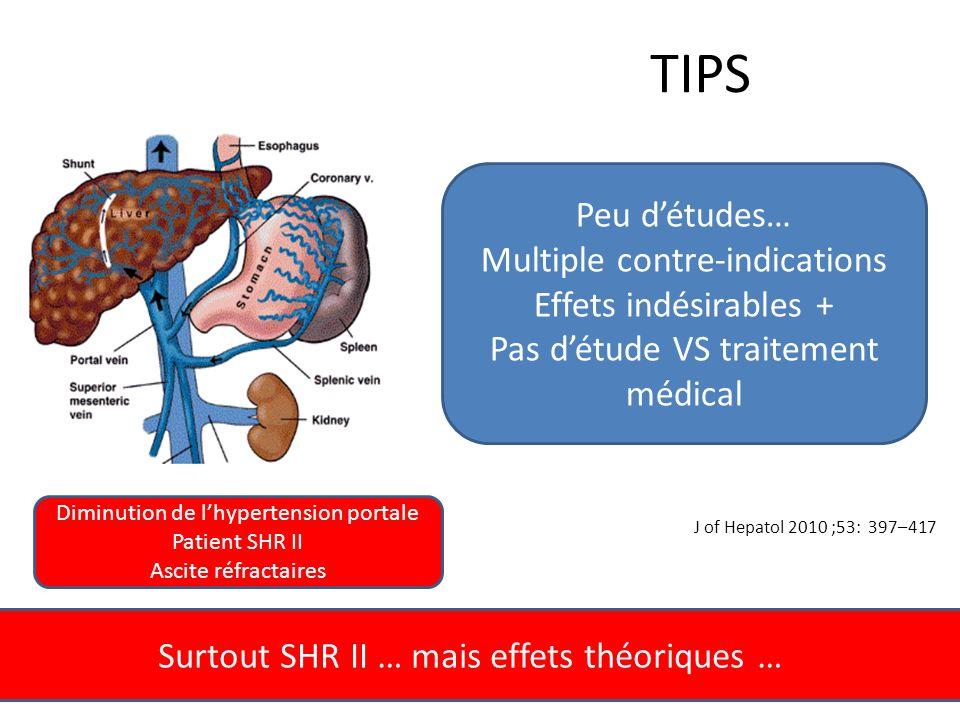 TIPS Surtout SHR II … mais effets théoriques … Peu détudes… Multiple contre-indications Effets indésirables + Pas détude VS traitement médical J of He