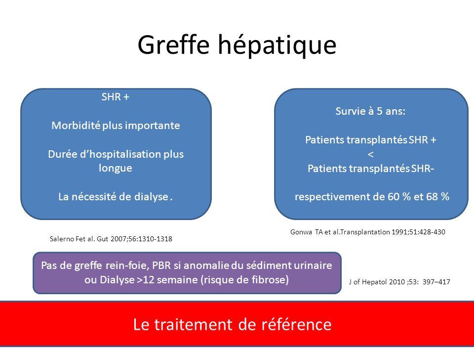 Greffe hépatique Le traitement de référence SHR + Morbidité plus importante Durée dhospitalisation plus longue La nécessité de dialyse. Survie à 5 ans