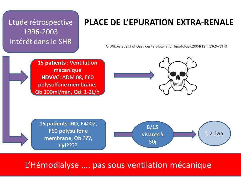 PLACE DE LEPURATION EXTRA-RENALE LHémodialyse …. pas sous ventilation mécanique Etude rétrospective 1996-2003 Intérêt dans le SHR 15 patients : Ventil
