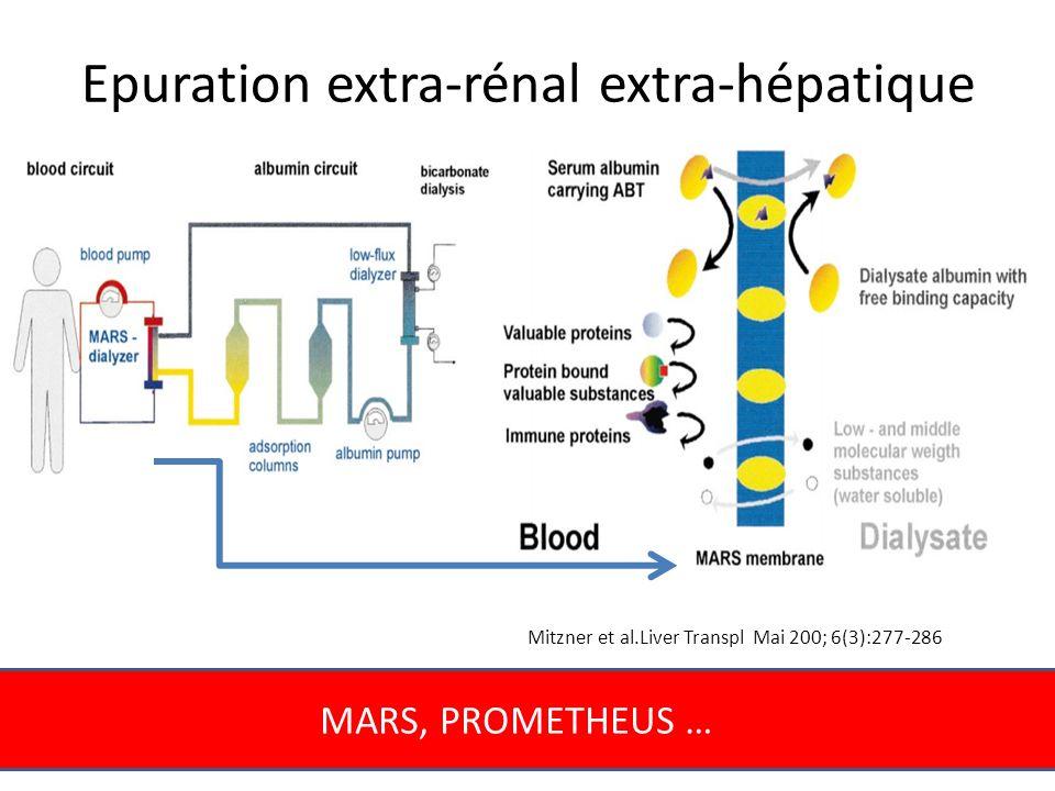 MARS, PROMETHEUS … Epuration extra-rénal extra-hépatique Mitzner et al.Liver Transpl Mai 200; 6(3):277-286