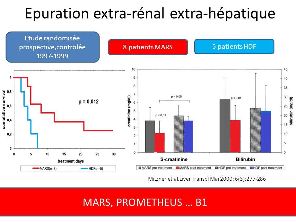 MARS, PROMETHEUS … B1 Epuration extra-rénal extra-hépatique Mitzner et al.Liver Transpl Mai 2000; 6(3):277-286 Etude randomisée prospective,controlée