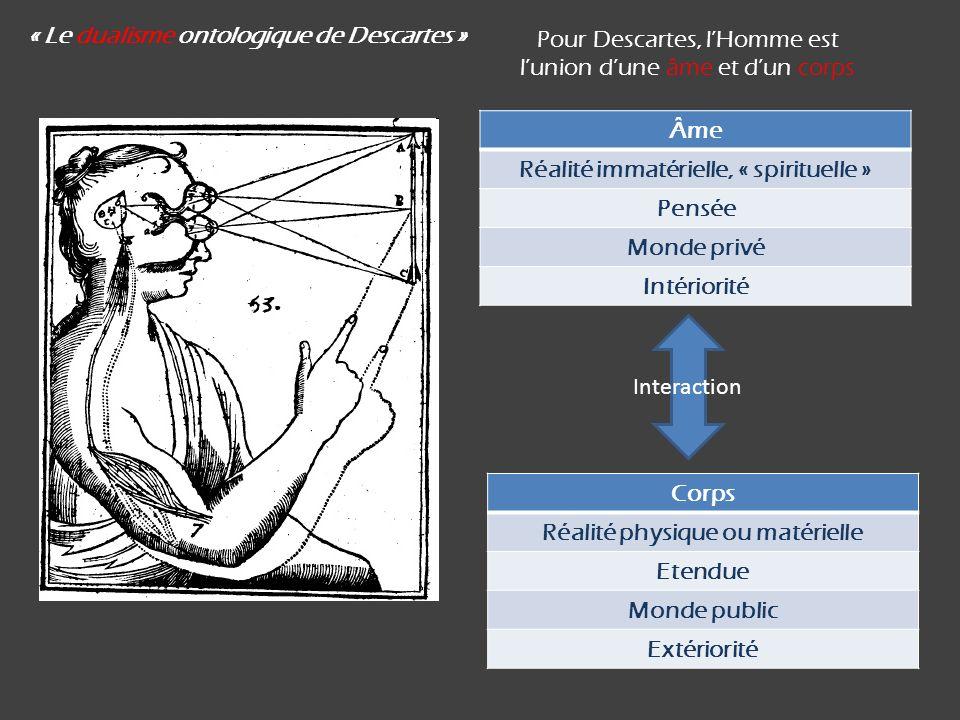 Âme Réalité immatérielle, « spirituelle » Pensée Monde privé Intériorité « Le dualisme ontologique de Descartes » Pour Descartes, lHomme est lunion du