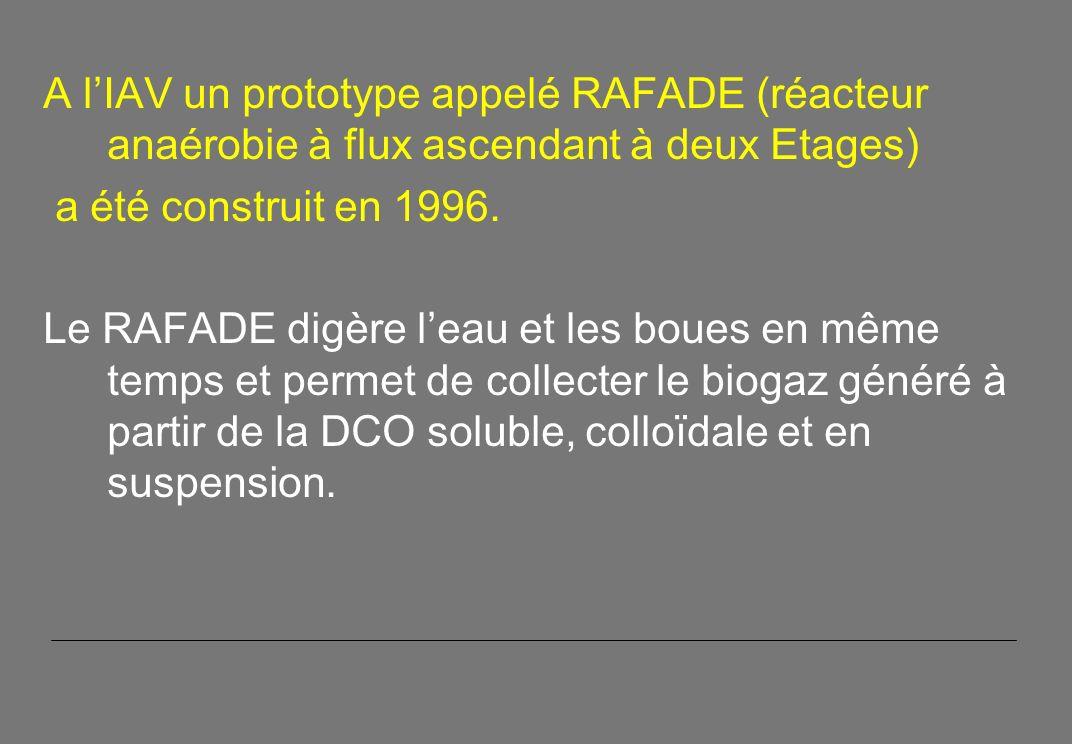 A lIAV un prototype appelé RAFADE (réacteur anaérobie à flux ascendant à deux Etages) a été construit en 1996.