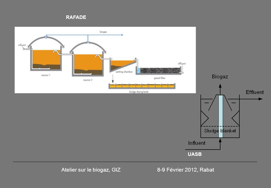 Atelier sur le biogaz, GIZ 8-9 Février 2012, Rabat RAFADE UASB