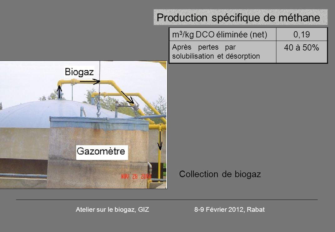 Atelier sur le biogaz, GIZ 8-9 Février 2012, Rabat Production spécifique de méthane m 3 /kg DCO éliminée (net)0,19 Après pertes par solubilisation et désorption 40 à 50% Collection de biogaz