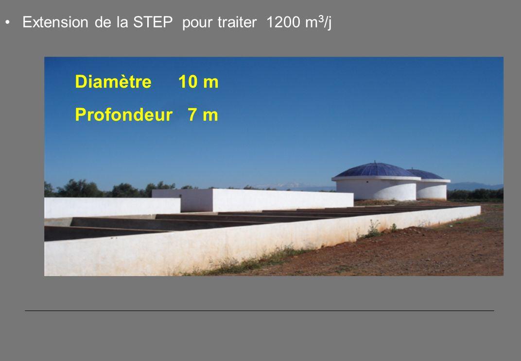 Extension de la STEP pour traiter 1200 m 3 /j Diamètre 10 m Profondeur 7 m