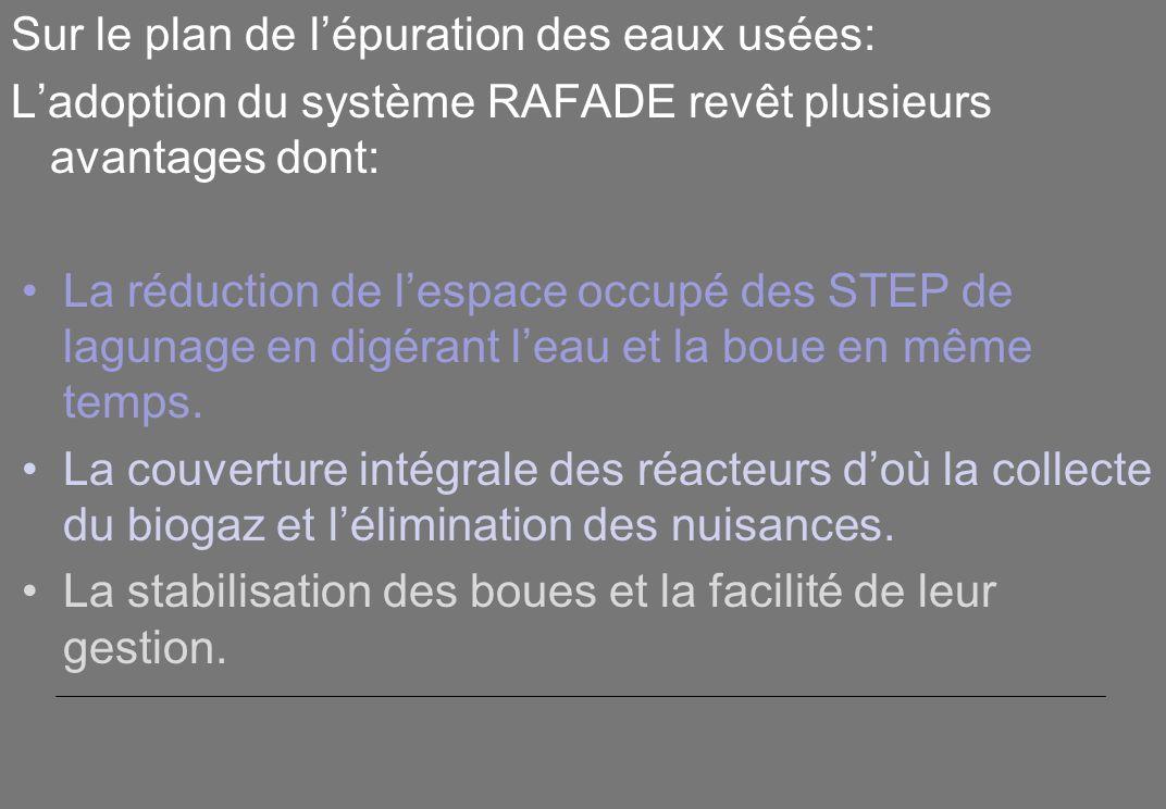 Sur le plan de lépuration des eaux usées: Ladoption du système RAFADE revêt plusieurs avantages dont: La réduction de lespace occupé des STEP de lagunage en digérant leau et la boue en même temps.