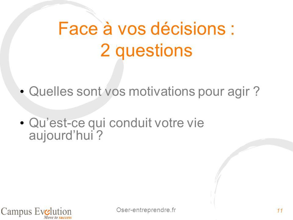11 Oser-entreprendre.fr Face à vos décisions : 2 questions Quelles sont vos motivations pour agir ? Quest-ce qui conduit votre vie aujourdhui ?