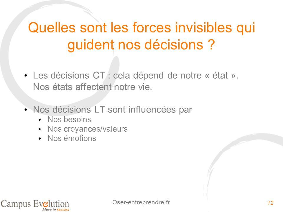 12 Oser-entreprendre.fr Quelles sont les forces invisibles qui guident nos décisions ? Les décisions CT : cela dépend de notre « état ». Nos états aff