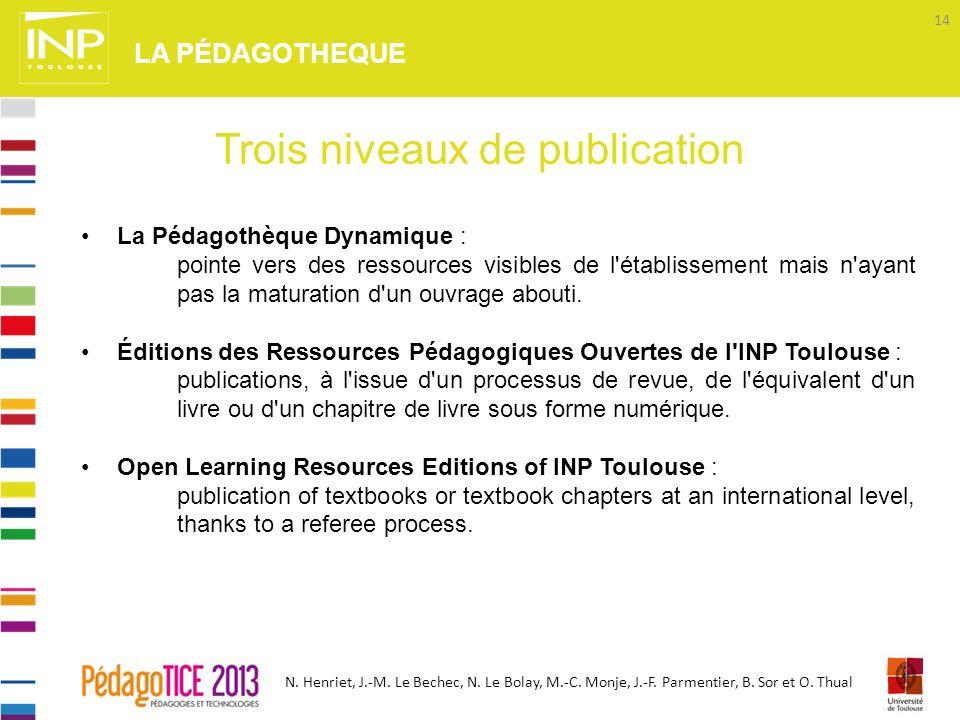 N. Henriet, J.-M. Le Bechec, N. Le Bolay, M.-C. Monje, J.-F. Parmentier, B. Sor et O. Thual La Pédagothèque Dynamique : pointe vers des ressources vis