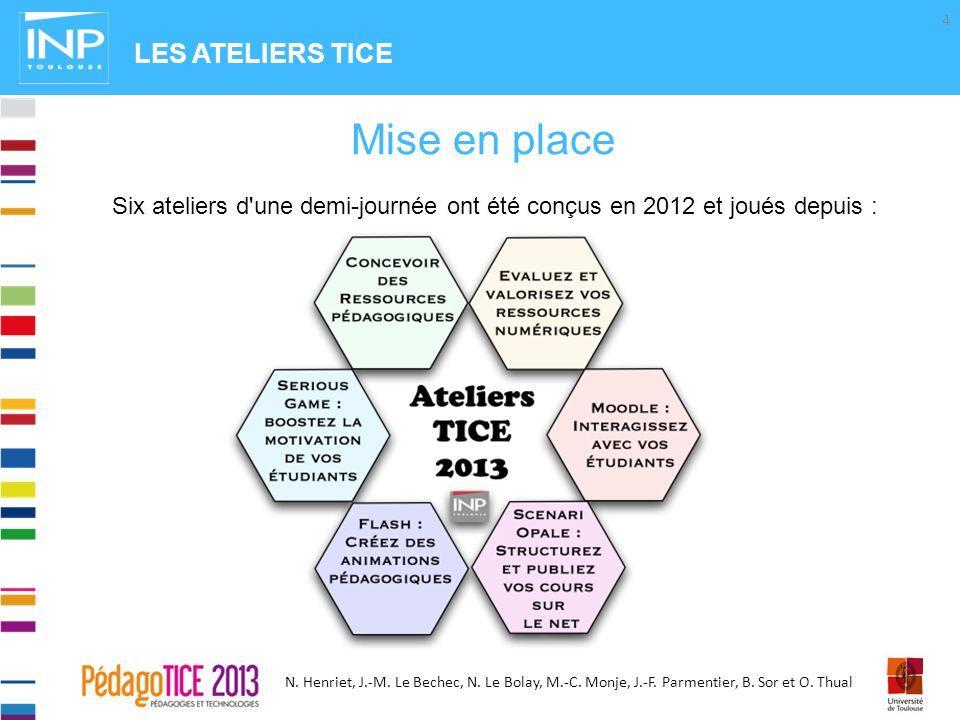 N. Henriet, J.-M. Le Bechec, N. Le Bolay, M.-C. Monje, J.-F. Parmentier, B. Sor et O. Thual LES ATELIERS TICE Mise en place Six ateliers d'une demi-jo