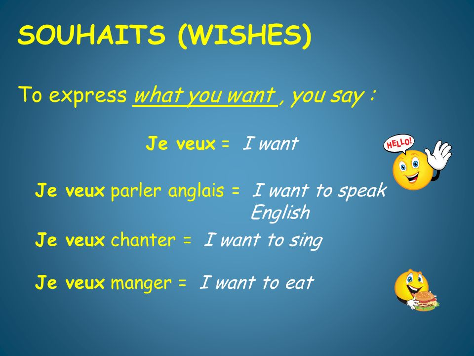 SOUHAITS (WISHES) To express what you want, you say : Je veux = I want Je veux parler anglais = I want to speak English Je veux chanter = I want to sing Je veux manger = I want to eat