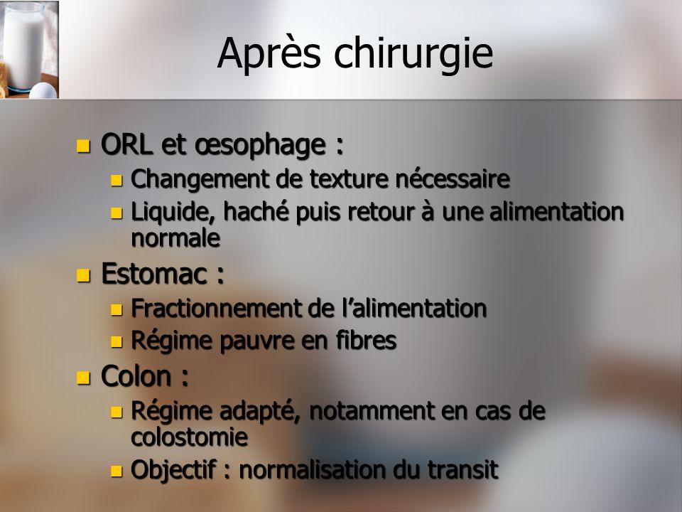 Après chirurgie ORL et œsophage : ORL et œsophage : Changement de texture nécessaire Changement de texture nécessaire Liquide, haché puis retour à une