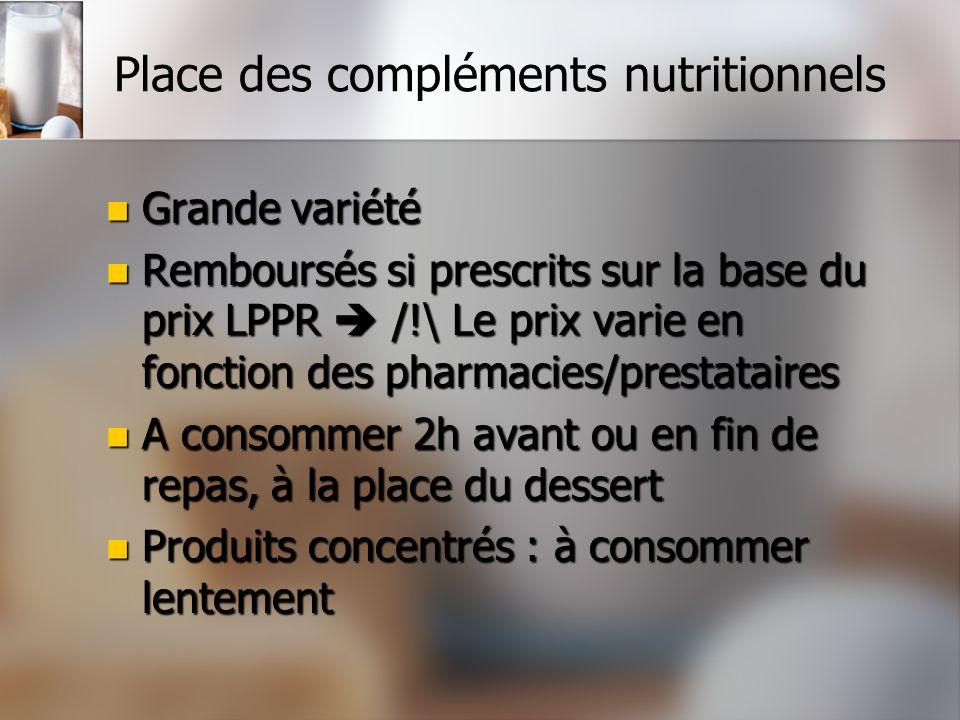 Place des compléments nutritionnels Grande variété Grande variété Remboursés si prescrits sur la base du prix LPPR /!\ Le prix varie en fonction des p