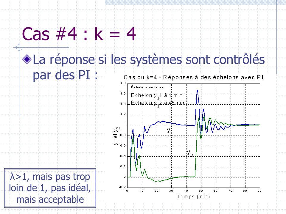 Cas #4 : k = 4 La réponse si les systèmes sont contrôlés par des PI : λ>1, mais pas trop loin de 1, pas idéal, mais acceptable