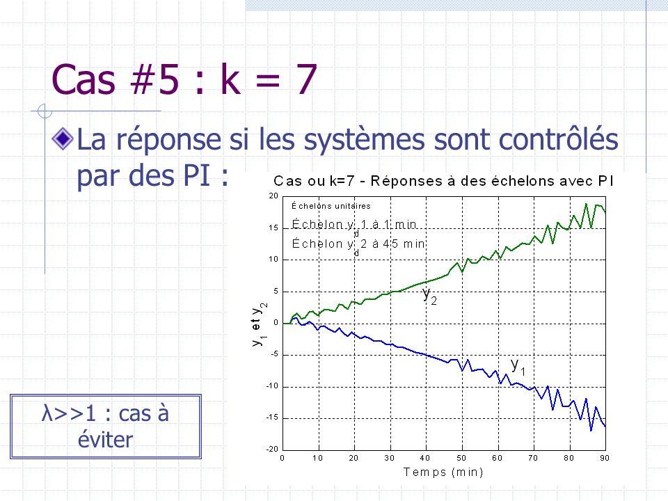Cas #5 : k = 7 La réponse si les systèmes sont contrôlés par des PI : λ>>1 : cas à éviter