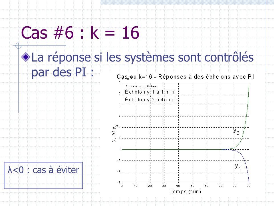 Cas #6 : k = 16 La réponse si les systèmes sont contrôlés par des PI : λ<0 : cas à éviter