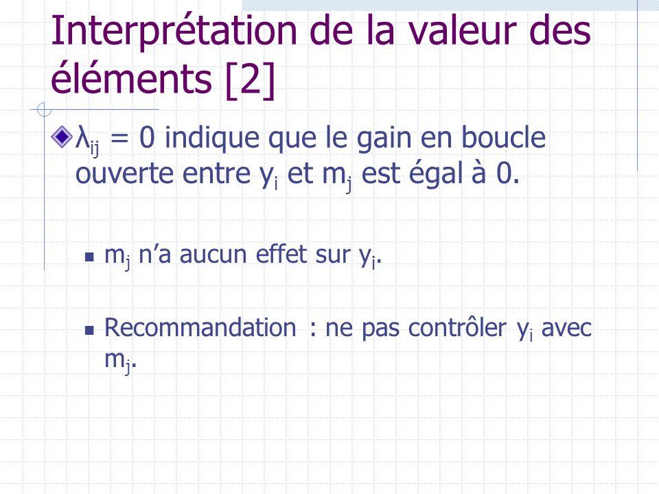 Interprétation de la valeur des éléments [2] λ ij = 0 indique que le gain en boucle ouverte entre y i et m j est égal à 0. m j na aucun effet sur y i.