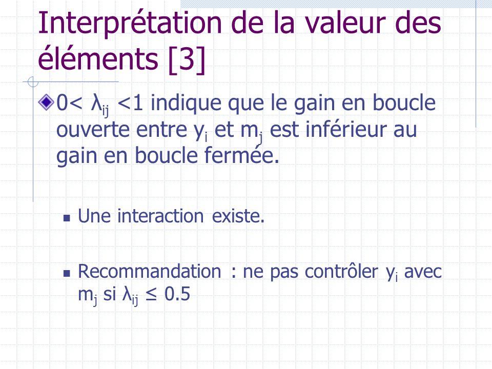 Interprétation de la valeur des éléments [3] 0< λ ij <1 indique que le gain en boucle ouverte entre y i et m j est inférieur au gain en boucle fermée.