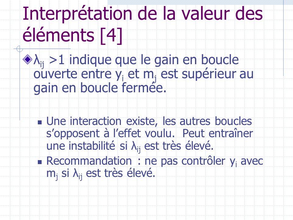 Interprétation de la valeur des éléments [4] λ ij >1 indique que le gain en boucle ouverte entre y i et m j est supérieur au gain en boucle fermée. Un