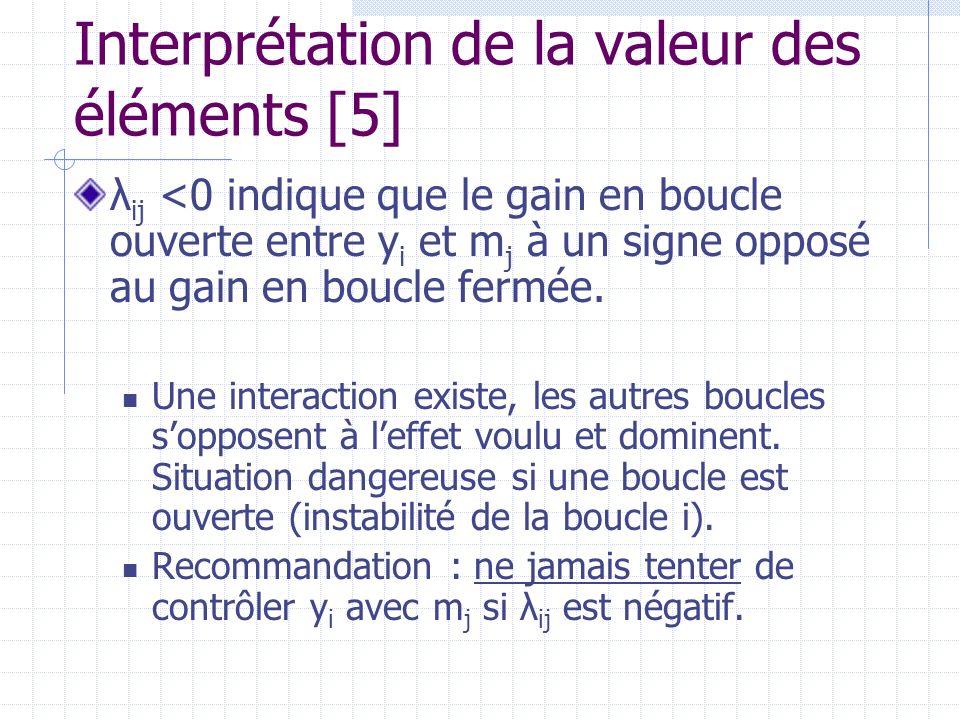 Interprétation de la valeur des éléments [5] λ ij <0 indique que le gain en boucle ouverte entre y i et m j à un signe opposé au gain en boucle fermée.