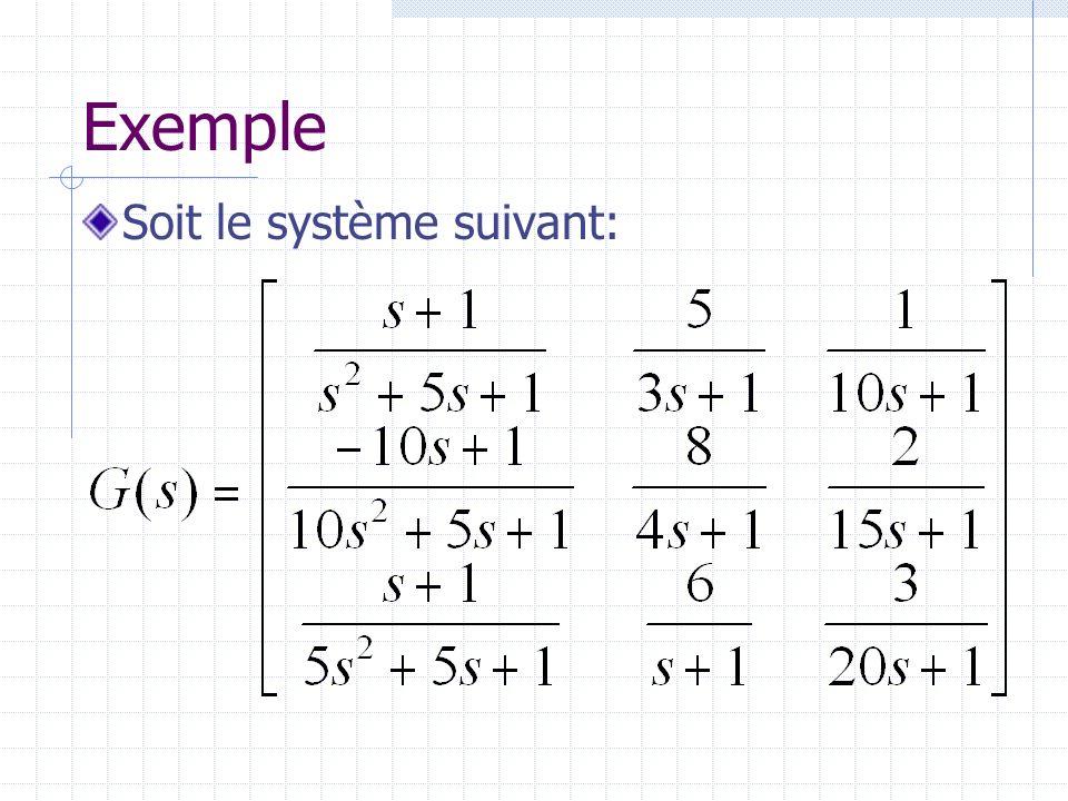 Exemple Soit le système suivant: