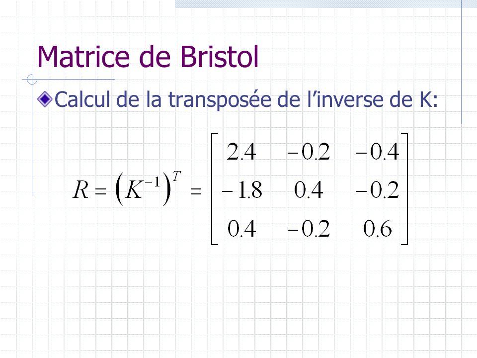 Matrice de Bristol Calcul de la transposée de linverse de K: