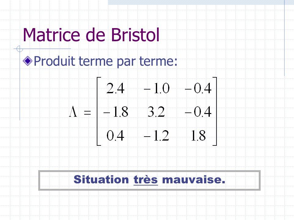 Matrice de Bristol Produit terme par terme: Situation très mauvaise.